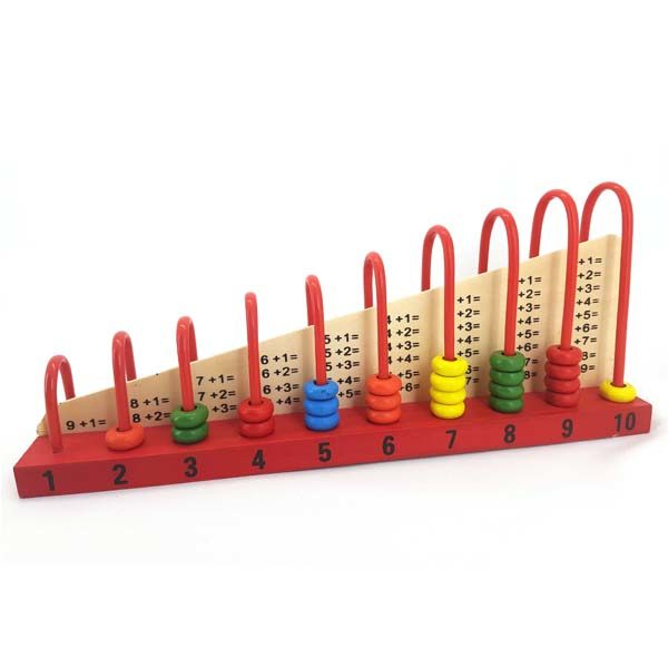 Double sided Abacus counter